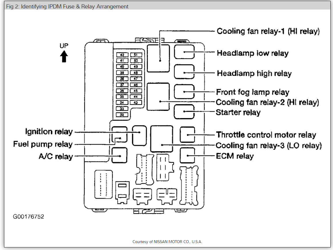 04 Nissan Altima Fuse Diagram 1957 Chevy Wiper Motor Wiring Diagram Schematic Coded 03 Yenpancane Jeanjaures37 Fr