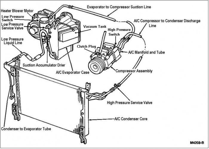 LS_0558] 2002 Ford F150 Ac Wiring Diagram Wiring DiagramRomet Apom Simij Knie Rdona Benol Eatte Mohammedshrine Librar Wiring 101