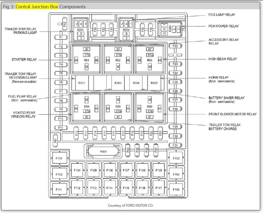 zn_7293] 2006 ford f150 fuse box  vish lous eopsy nekout expe nnigh benkeme mohammedshrine librar wiring 101