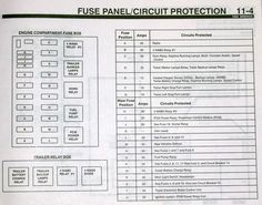 2000 Ford F650 Fuse Diagram 2014 Chevrolet Silverado Fuse Box Diagram Polarisss Yenpancane Jeanjaures37 Fr