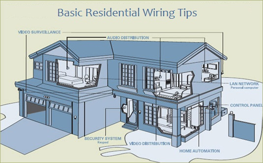 Peachy Basic Residential Wiring Tips For Electricians In Wandsworth Wiring Cloud Ittabisraaidewilluminateatxorg