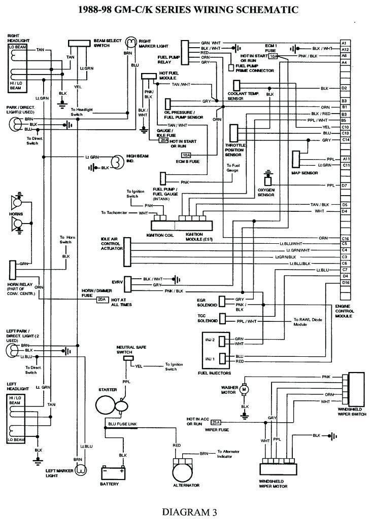 Map Wiring Diagram 1995 Gmc Wiring Diagrams Regular A Regular A Miglioribanche It