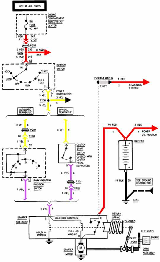Cavalier Ignition Switch Wiring Diagram Vw Bug Rear Light Wiring Diagram Wiring Diagram Schematics