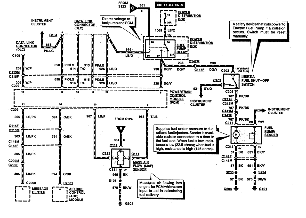 Wiring Diagram For 1995 Ford Explorer Wiring Diagrams Deliver Deliver Miglioribanche It