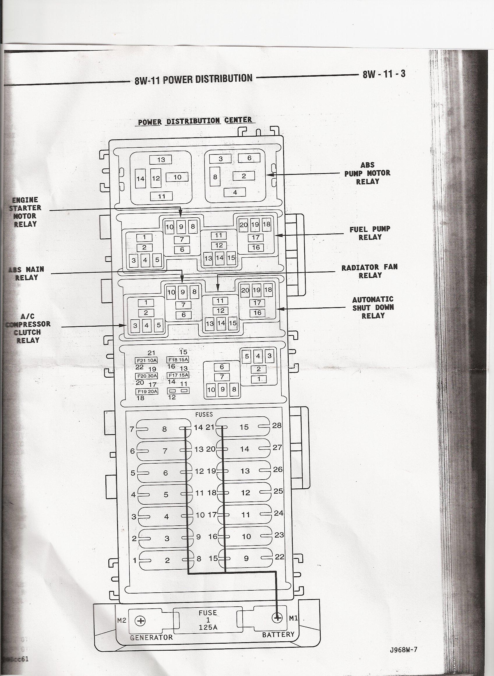 96 Jeep Grand Cherokee Fuse Box Location Wiring Diagram System Pose Image A Pose Image A Ediliadesign It