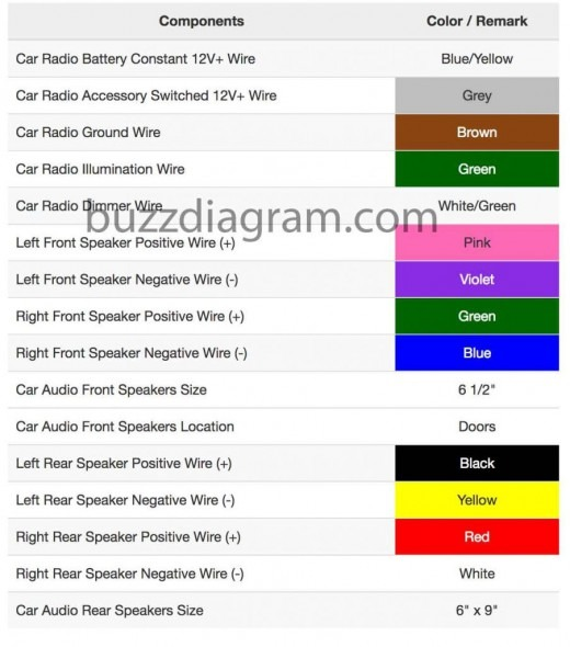 2000 toyota camry radio wiring diagram - wiring diagrams de  sevenparty.it