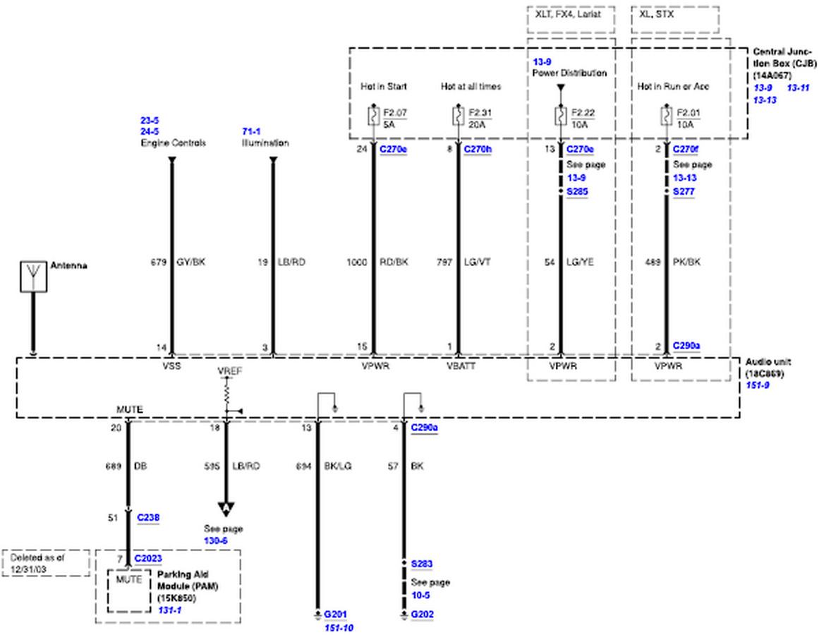 [DIAGRAM_0HG]  VG_4285] 85 Ford F150 Radio Wiring Diagram | 1996 Ford F 150 Radio Wiring Diagram |  | Nnigh Benkeme Mohammedshrine Librar Wiring 101