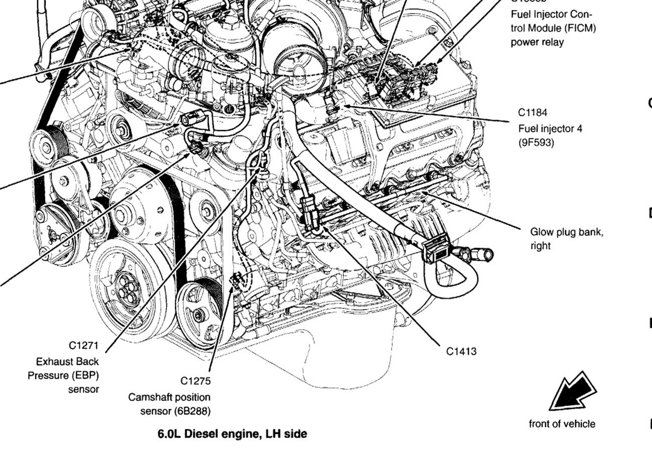 2003 Ford 6 0 Fuel System Diagram - Wiring Diagram Text dress-suite -  dress-suite.albergoristorantecanzo.itdress-suite.albergoristorantecanzo.it