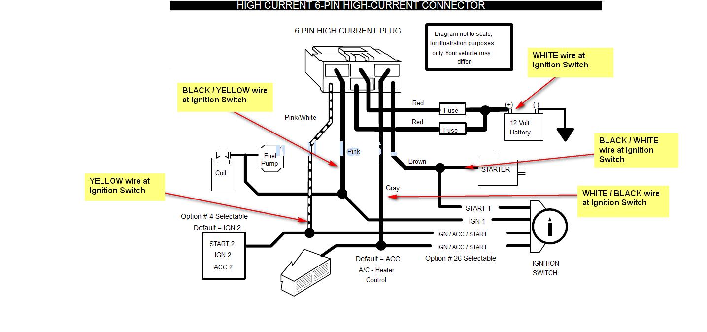 viper remote starter wiring diagram crimestopper remote start wiring diagram keju fuse8 klictravel nl  remote start wiring diagram