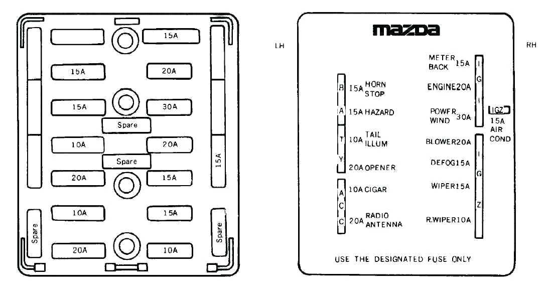 KB_4698] 1986 Rx 7 Fuse Box Schematic WiringAriot Unde Kicep Mohammedshrine Librar Wiring 101