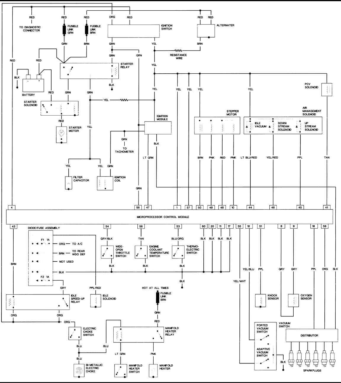 1994 Jeep Wrangler Engine Wiring Diagram