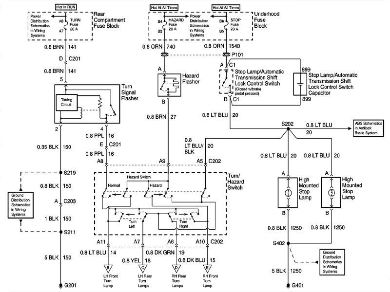 zo_1084] 94 eldorado turn signal wiring diagram wiring diagram photos for  schematic wiring  epete elae icaen onom embo adit ologi lave synk cette mohammedshrine librar  wiring 101