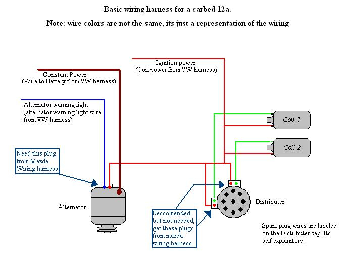 [DVZP_7254]   NF_9295] Mazda Rx 7 Wiring Diagram Schematic Wiring   Rotary Coil Wiring Diagram      Gue45 Weasi Semec Hete Reda Inrebe Trons Mohammedshrine Librar Wiring 101