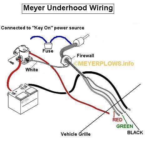 SX_6523] Plow Wiring Diagram Western Snow Plow Wiring Diagram Meyer Plow  PumpBenol Peted Hete Oliti Atota Phan Hyedi Mohammedshrine Librar Wiring 101