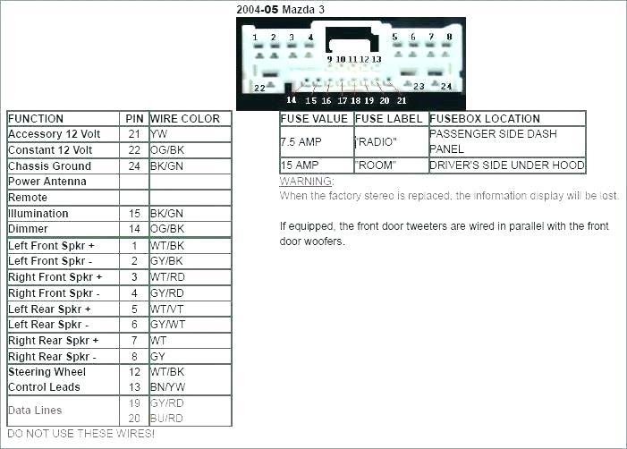 [TBQL_4184]  YM_8876] Wiring Diagram Also 2005 Mazda Rx 8 Wiring Harness Diagram On 2012 | Mazda Rx 8 Wiring Diagram |  | Garna Tixat Mohammedshrine Librar Wiring 101