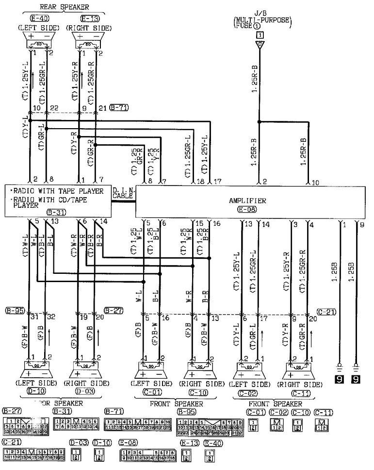 01 Eclipse Wiring Diagram - Mack Fuse Diagram Wiring Schematic -  800sss.los-dodol.jeanjaures37.frWiring Diagram