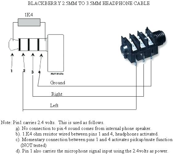 3 5mm Jack Wiring Diagram Free Picture Aprilia Rs 50 Fuse Box Oonboard Diau Tiralarc Bretagne Fr