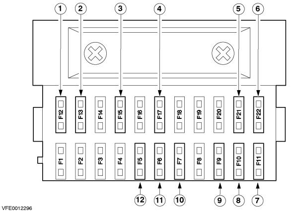 [SCHEMATICS_48DE]  Ka Fuse Box - Ranger Starting System Wiring Diagram for Wiring Diagram  Schematics | Ford Ka Fuse Box Diagram 2003 |  | Wiring Diagram Schematics