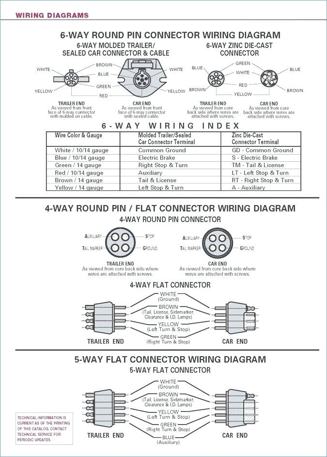 Tm 7724 Pin Trailer Connector Wiring On 5 Pin Flat Trailer Plug Wiring Schematic Wiring