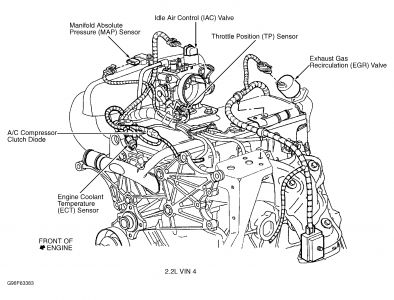 WD_7312 Chevy S10 Vacuum Hose Diagram On Chevy 2002 S10 ...