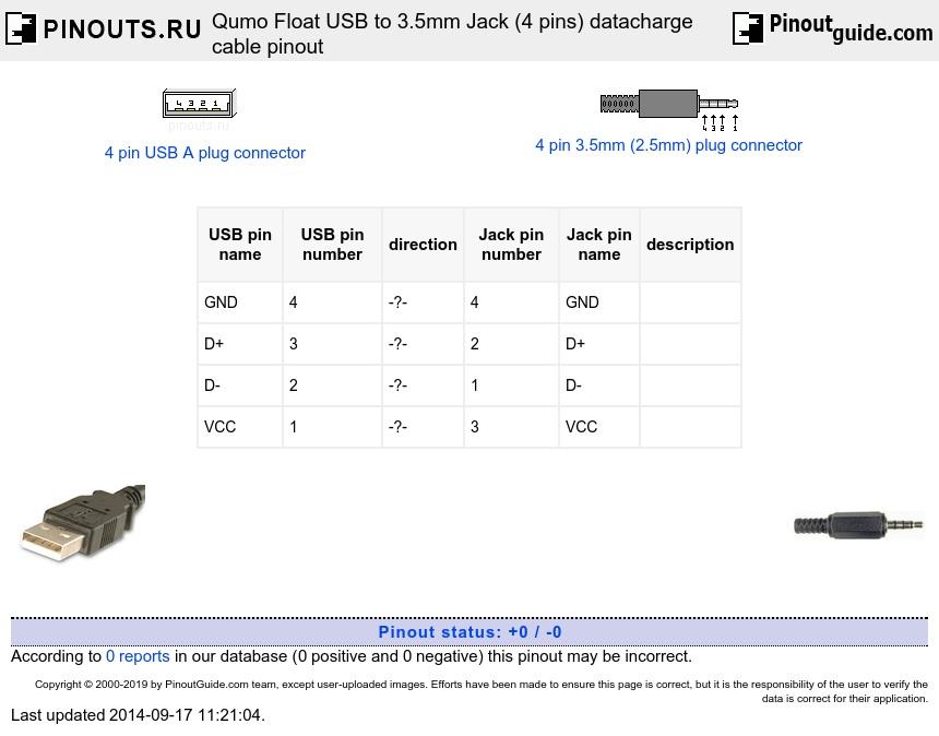 Zm 1264 5mm To Usb Wiring Diagram 3 Free Diagram