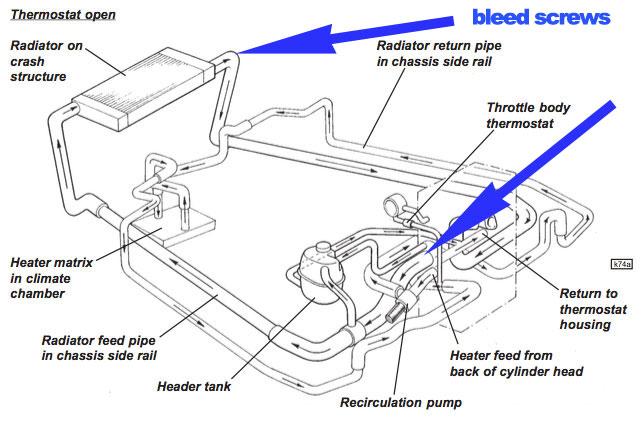 Astonishing Lotus Elise Maintenance Oil Change Tutorial Wiring Cloud Onicaxeromohammedshrineorg