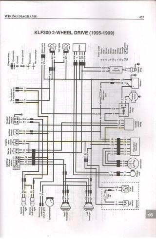 ZZ_6357] 1998 Kawasaki 220 Wiring DiagramUngo Hisre Emba Mohammedshrine Librar Wiring 101