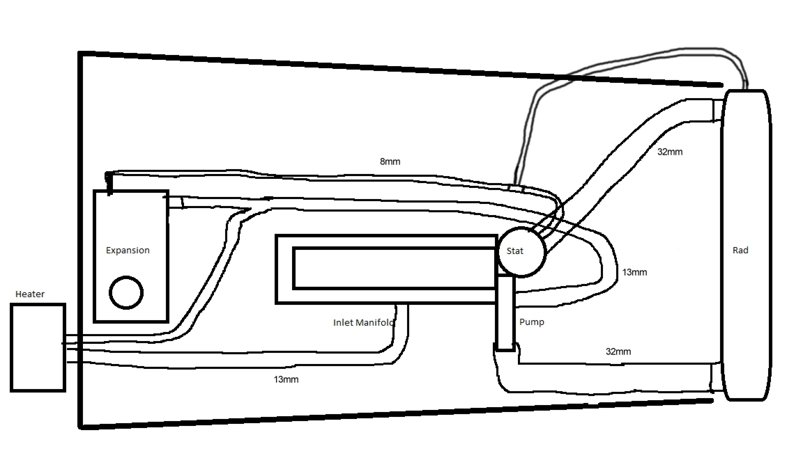 [FPWZ_2684]  SM_3398] 1977 Ford Pinto Wiring Diagram Wiring Diagram | 1966 Ford Pinto Wiring Diagram |  | Gue45 Xlexi Abole Phan Gious Sequ Diog Ginou Pelap Elec Mohammedshrine  Librar Wiring 101