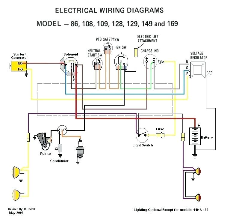 Cub Cadet Rzt 22 Wiring Diagram from static-resources.imageservice.cloud