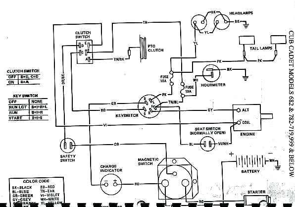 Cub Cadet Rzt 50 Pto Switch Wiring Diagram - Wiring Schema