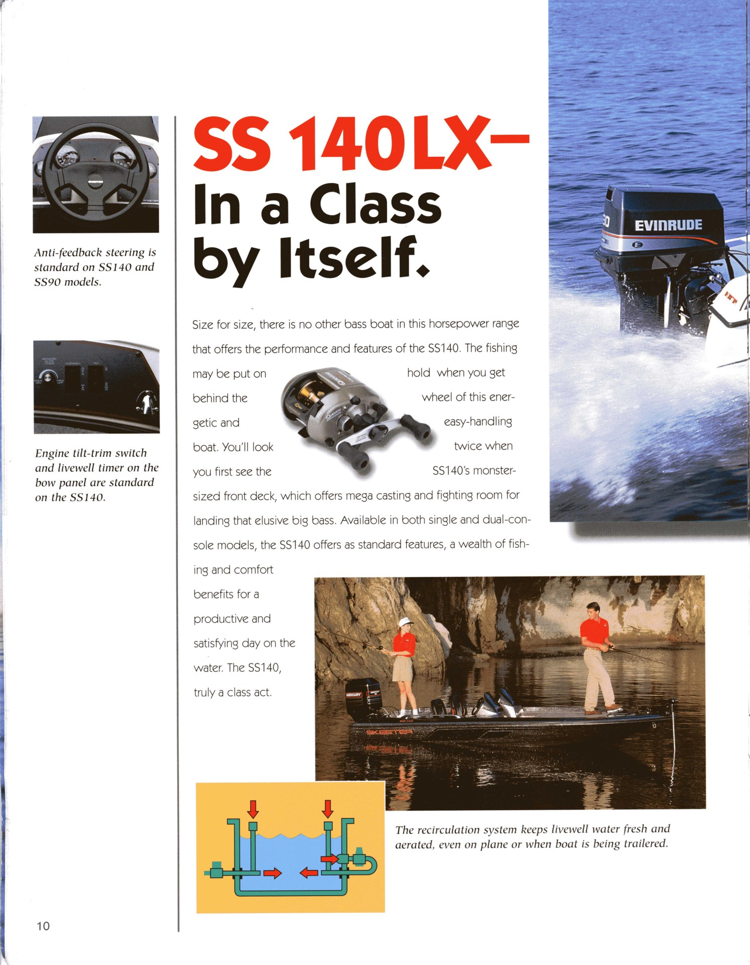 Skeeter Bass Boat Wiring Diagram from static-resources.imageservice.cloud