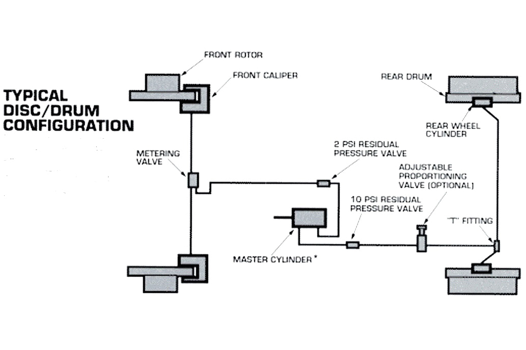 Pleasing Brake Schematic Diagram Wiring Diagram Wiring Cloud Hemtegremohammedshrineorg