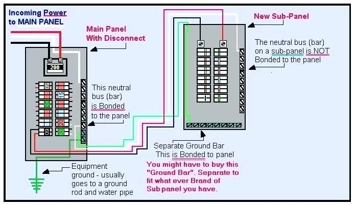Wiring Diagram For 100 Amp Subpanel