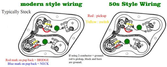 fa_8518] 50s wiring vs modern les paul 50 s gibson sg wiring diagram les paul p90 wiring diagram olyti kapemie mohammedshrine librar wiring 101