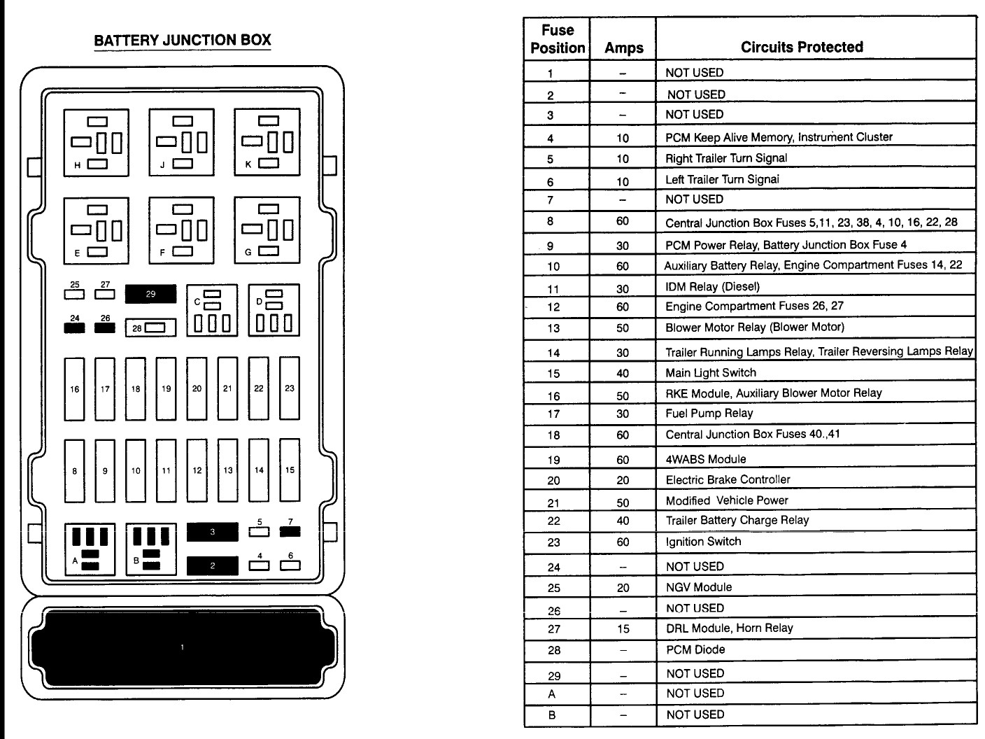 1999 ford e250 van fuse box diagram - toyota corolla 2006 fuse box radio  for wiring diagram schematics  wiring diagram schematics