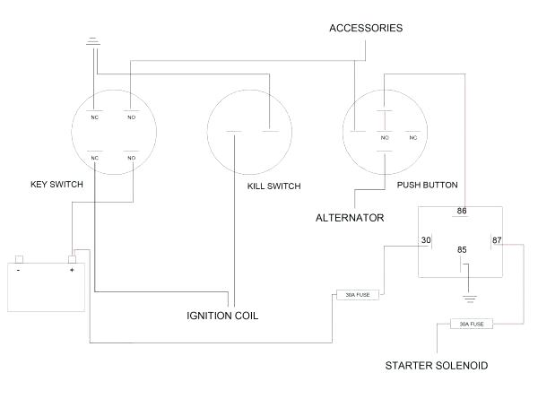 Kohler Engine Ignition Wiring Diagram Wiring Diagram Understand Understand Lionsclubviterbo It