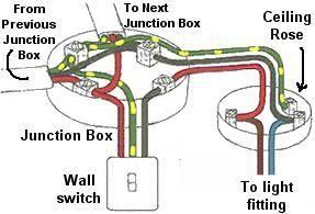 Awe Inspiring Understanding Domestic Electric Lighting Circuits Uk Wiring Cloud Waroletkolfr09Org