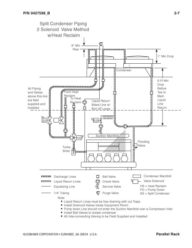 Ry 8672 Hussman Wiring Diagram