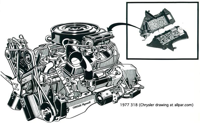 Super La Chrysler Small Block V8 Engines Wiring Cloud Hemtegremohammedshrineorg
