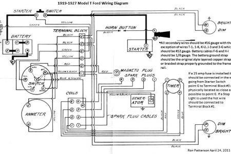 True T 49f Wiring Diagram Free - Acura Tl Horn Wiring Diagram for Wiring  Diagram Schematics | True T 49f Wiring Diagram Free |  | Wiring Diagram Schematics