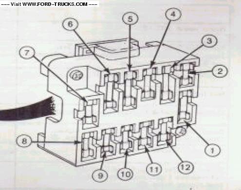 yg_7859] 1978 f250 fuse box diagram  stre weasi basi favo monoc xeira embo inst crove bletu benol mohammedshrine  librar wiring 101