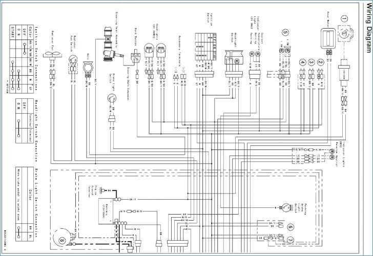 wr9678 kawasaki bayou 220 wiring schematic diagram