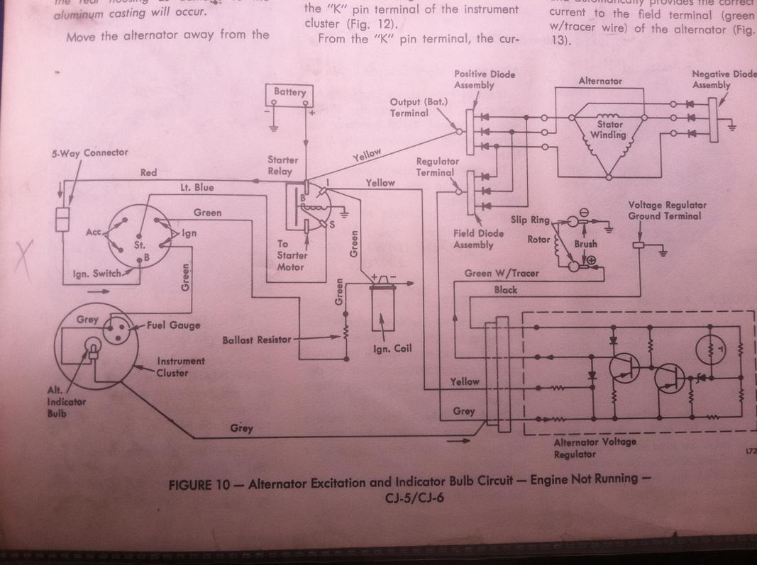 [DIAGRAM_1CA]  74 Cj5 Wiring Diagram Altnator - Wiring Diagrams | Alternator 1976 Jeep Ignition Module Wiring |  | karox.fr
