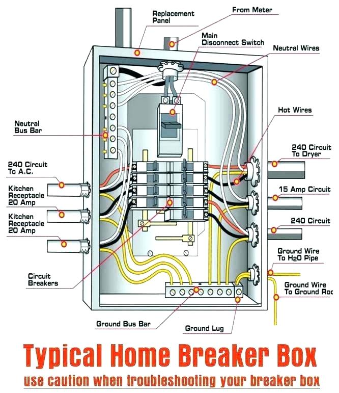 Brilliant Mobile Home Service Panel Wiring Diagram Schematic Diagram Download Wiring Cloud Ostrrenstrafr09Org