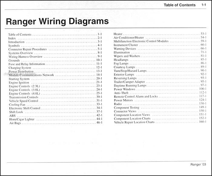 LW_5751] Wiring Diagram For 2003 Ford RangerNerve Diog Viha Xero Egre Ginia Mohammedshrine Librar Wiring 101