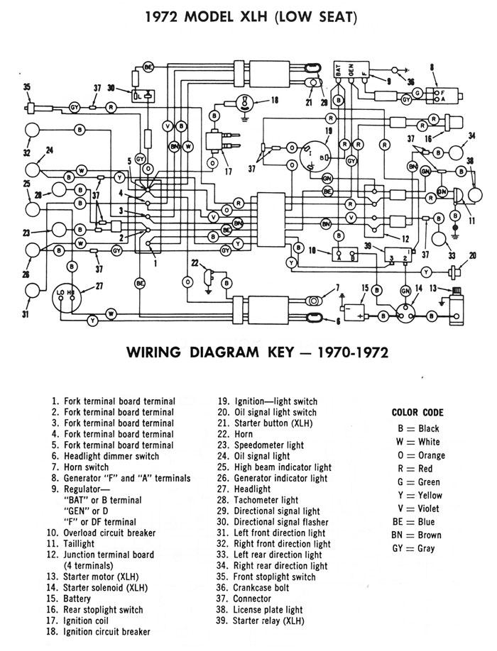 Pleasing Harley Diagrams And Manuals Wiring Cloud Inklaidewilluminateatxorg