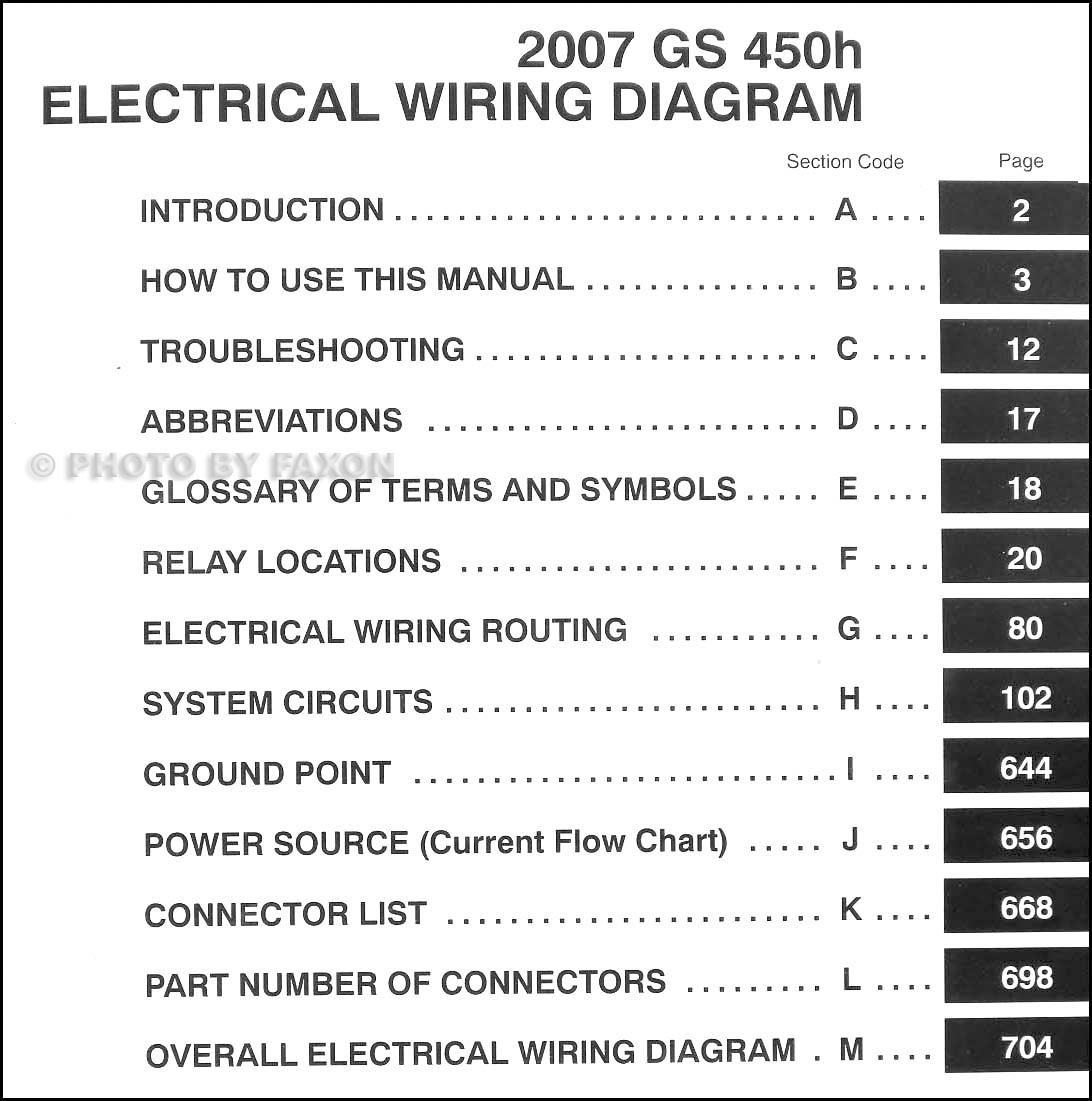 Outstanding Wrg 5531 2002 Toyota Sienna Fuse Diagram Wiring Cloud Ittabisraaidewilluminateatxorg