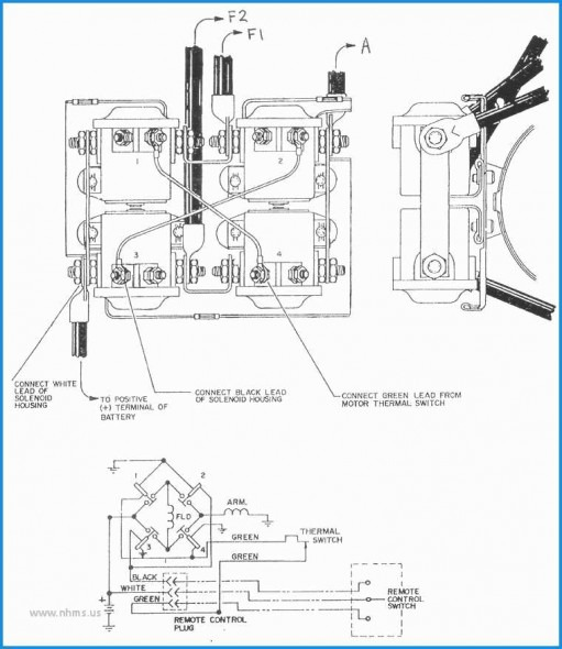 9000 Lb Badland Winch Wiring Diagram from static-resources.imageservice.cloud
