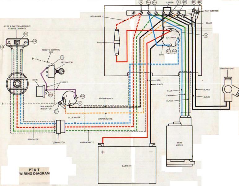 115 Wire Harness Diagram 2012 Impala Radio Wiring Diagram Cts Lsa Jeep Wrangler Jeanjaures37 Fr