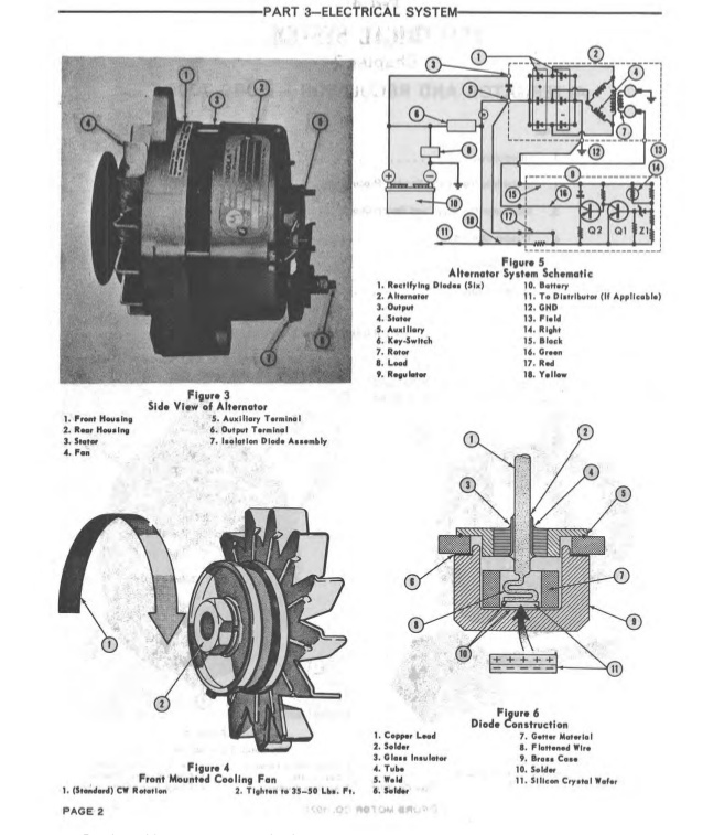 FM_0611] Also Ford 2000 Tractor Wiring Diagram Further 1964 Ford 4000  Tractor Free DiagramMeric Oliti Over Inama Mohammedshrine Librar Wiring 101